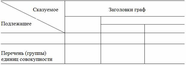 сказуемого разработкой макеты простой простая таблицы с таблица