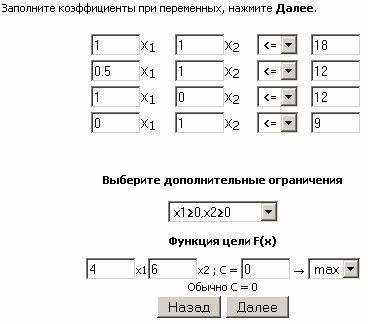 Решение графическим методом