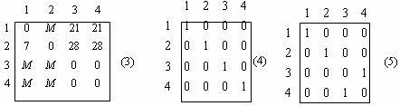 Решение задач о назначениях онлайн сопромат решение задач геометрические характеристики плоских сечений